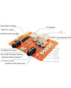 Monday Kids 5V Wireless Bluetooth Audio Receiver Board Module 3-20m For Automotive Audio With Stereo Amplifier Headphone AUX/Micro USB